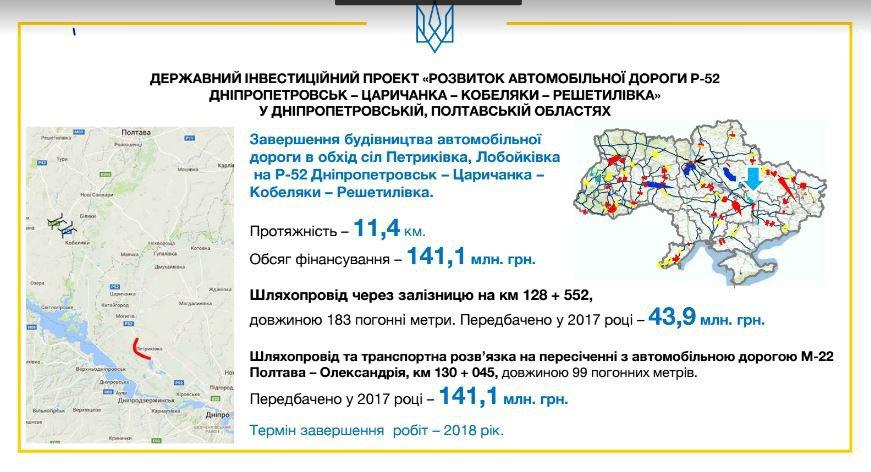 Гройсман опубликовал карту ремонта дорог на год: что отремонтируют в Днепре