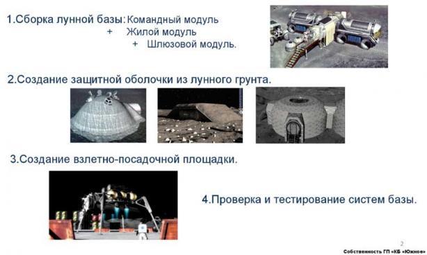 """КБ """"Южное"""" разрабатывает проект научно-промышленной базы на Луне"""